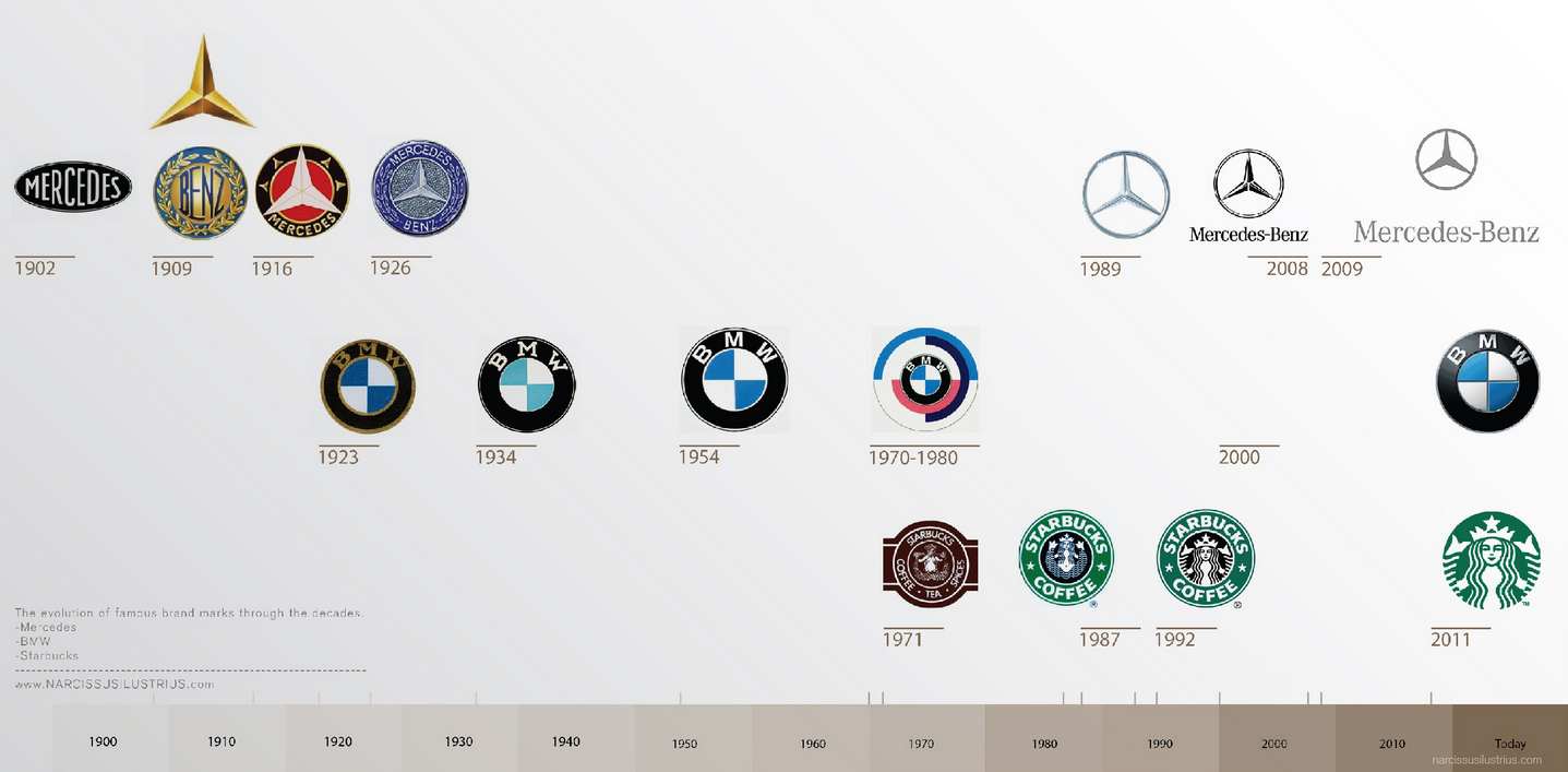 timeless-logo-evolution-of-a-logo-by-narcis-lupou
